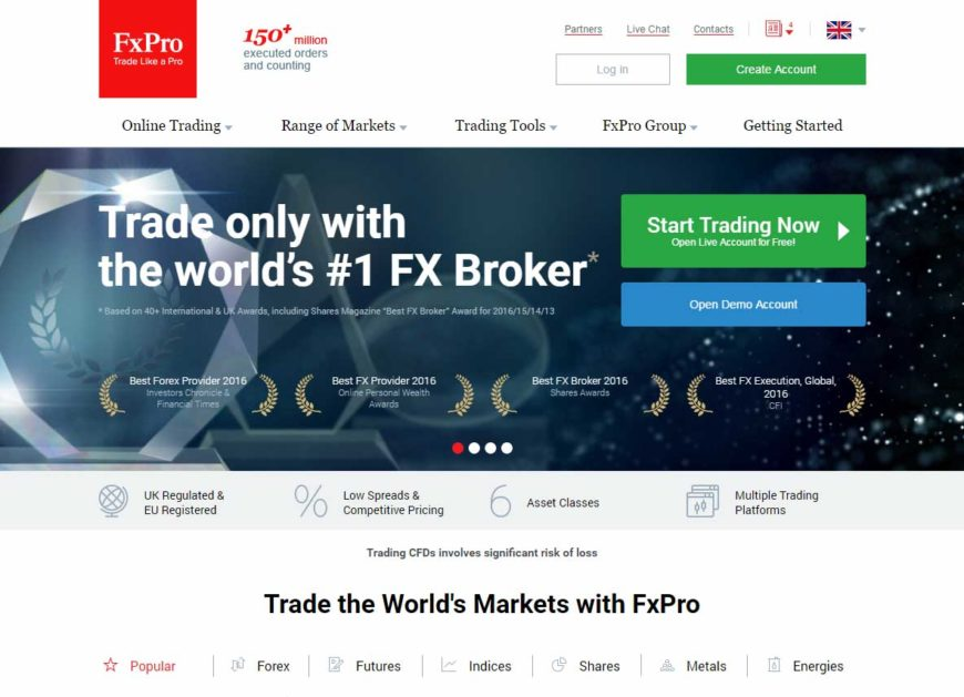Online forex broker reviews