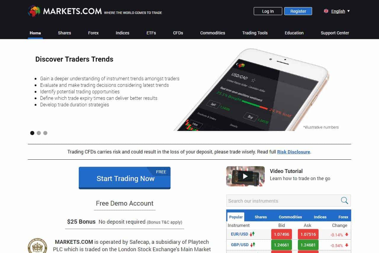 live trader markets com review