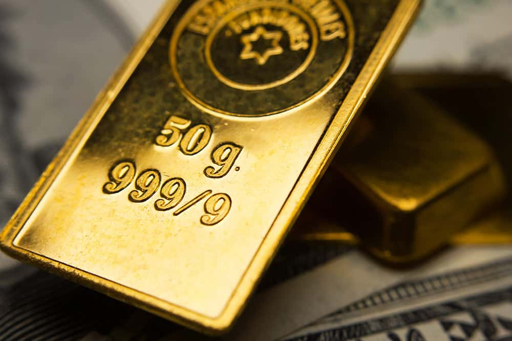 Forex gold price future