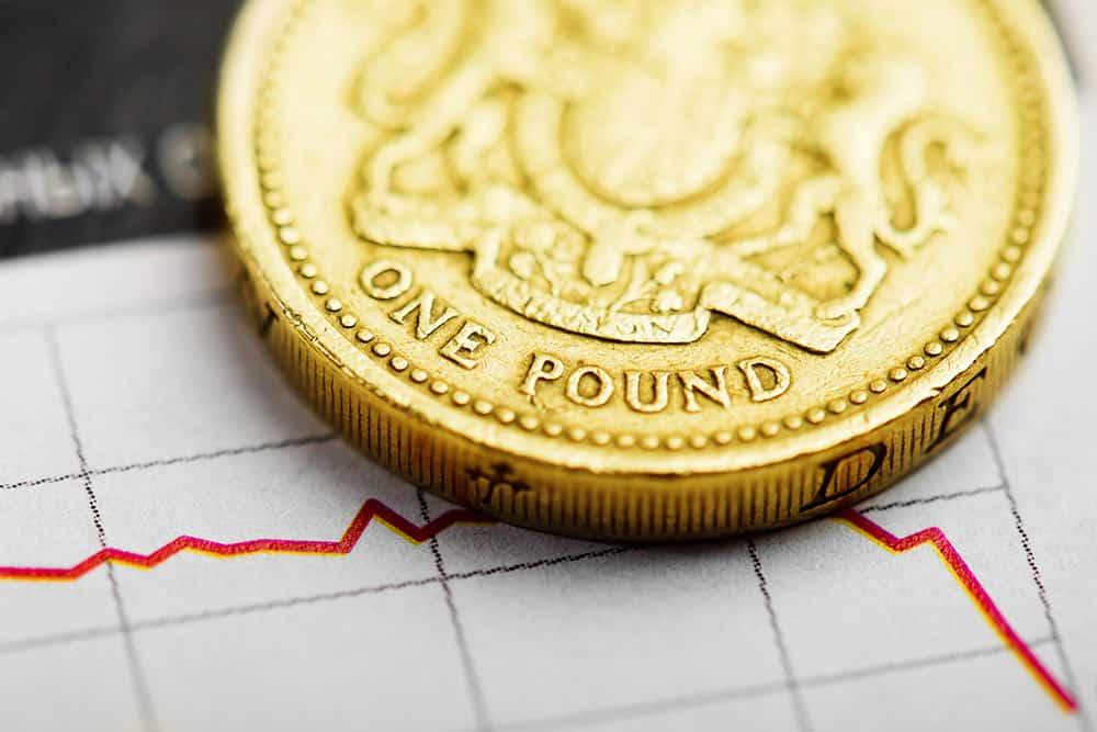 Pound drops